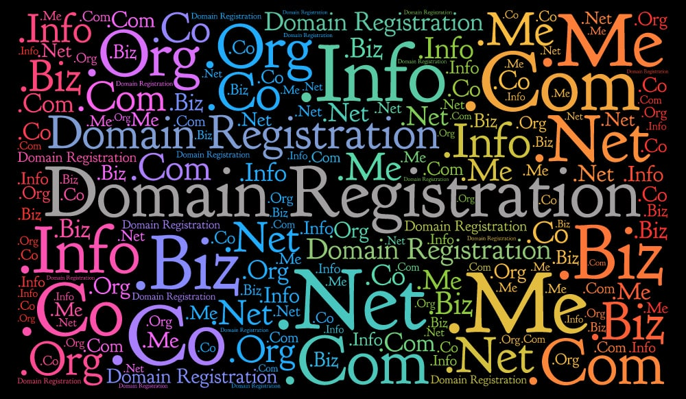 selecting the right domain name